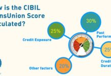 Effective Ways To Improve Your Bad CIBIL Score